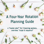 Four Year Rotation Planning Guide