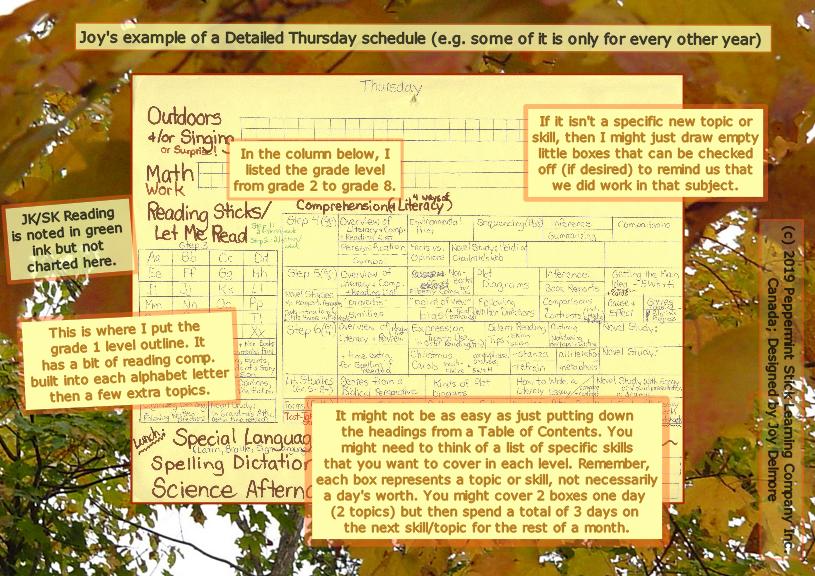 homeschool schedule th5